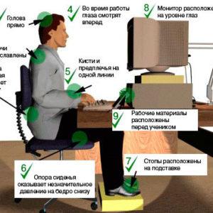 Усталость за компьютером – соблюдай правила